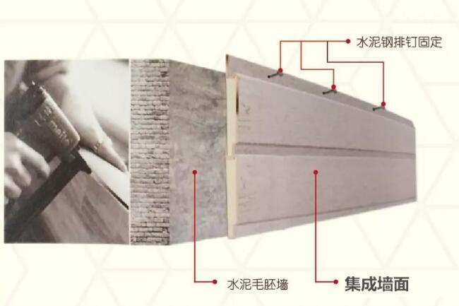 只是板上覆个膜,为什么都说集成墙面更高级?