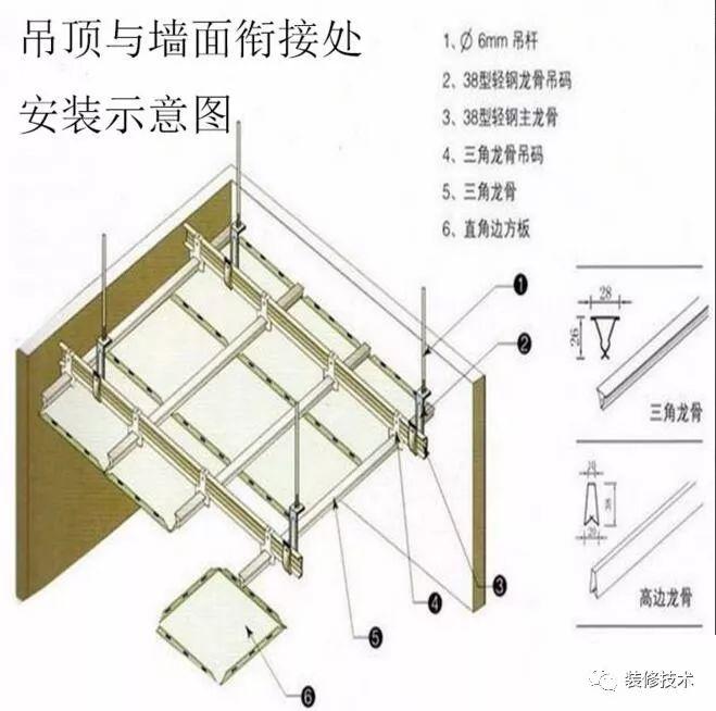 集成墙面安装的施工方法