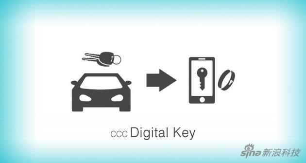 苹果iPhone能当汽车钥匙了,关于CarKey的一些知识科普