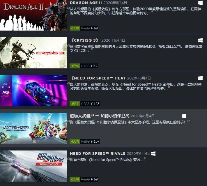 EA 大批游戏上架 Steam:《孤岛危机 3》、《极品飞车 21》等,并开启折扣