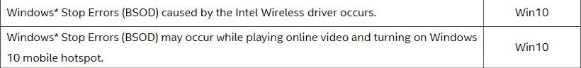 英特尔 Wi-Fi 驱动程序更新,修复 Win 10 崩溃问题